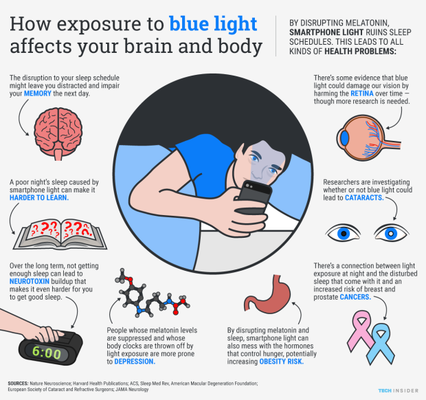 ti_graphics_how-blue-light-affects-body-1